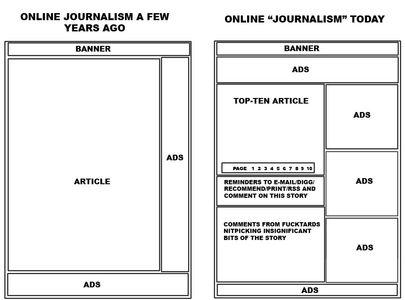 online_journalism.jpg 864×640 pixels