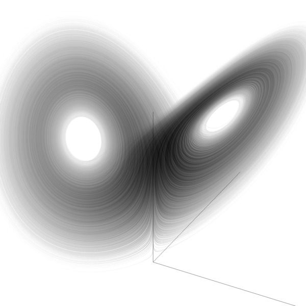 File:Lorenz attractor.png - Wikipedia, the free encyclopedia