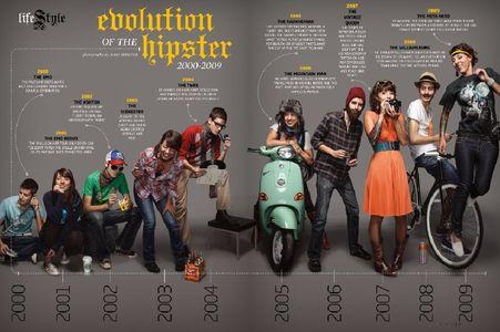 hipsters.jpg 981×652 pixels