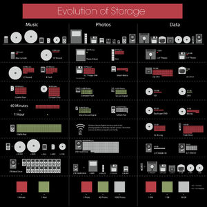 storage-full.jpg (Immagine JPEG, 1024x1024 pixel)