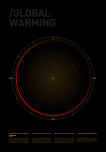 Global Warming on the Behance Network