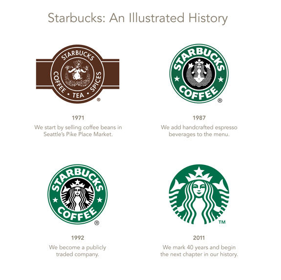 Starbucks Going Minimal | Typophile