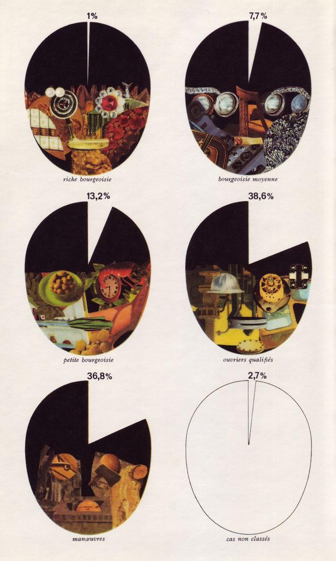 All sizes | 04 Maladies mentales et classes sociales, collage by Schmid (Le Livre de Sante, v.10, 1967) | Flickr - Photo Sharing!