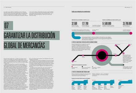Lamosca, Visualization . Xarxes