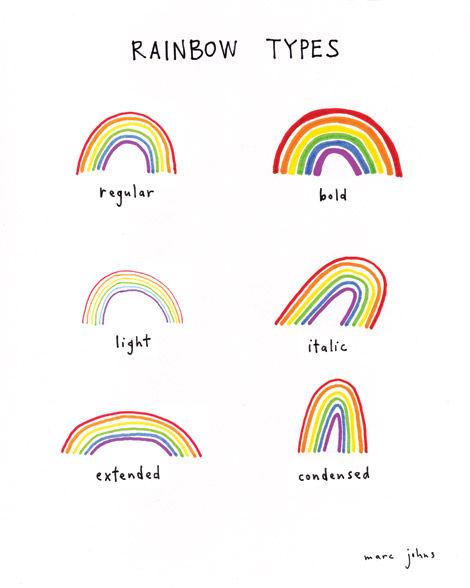 Marc Johns: rainbow types