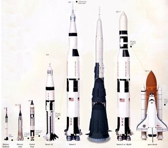 rockets-compared.jpg 576×510 pixels