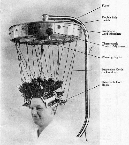 File:Icall 1934 Wireless Permanent Waving Machine.jpg - Wikipedia, the free encyclopedia