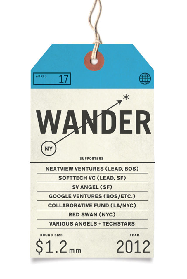 Wander Wins $1.2M From Rob Go, SV Angel, Google Ventures, SoftTech And Others  |  TechCrunch