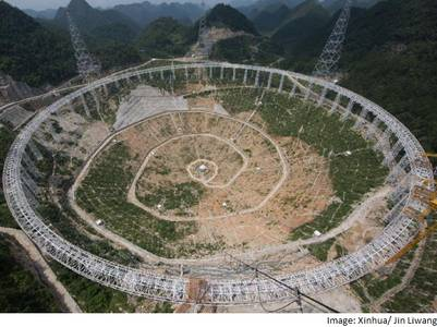AstromartNews-MoveOverArecibo--ChinaAssemblingWorldsLargestRadioTelescope