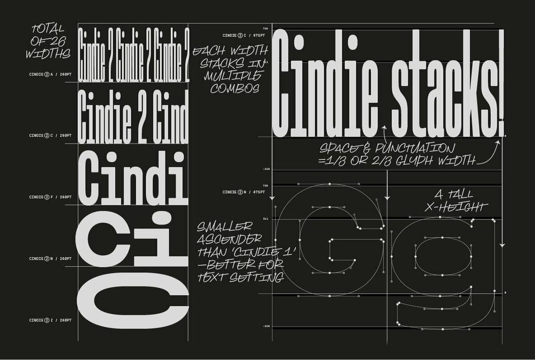 Cindie2