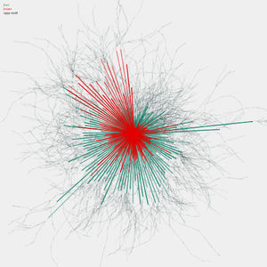 Flickr Photo Download: Visualizing the Guardian: Blair & Brown v.2